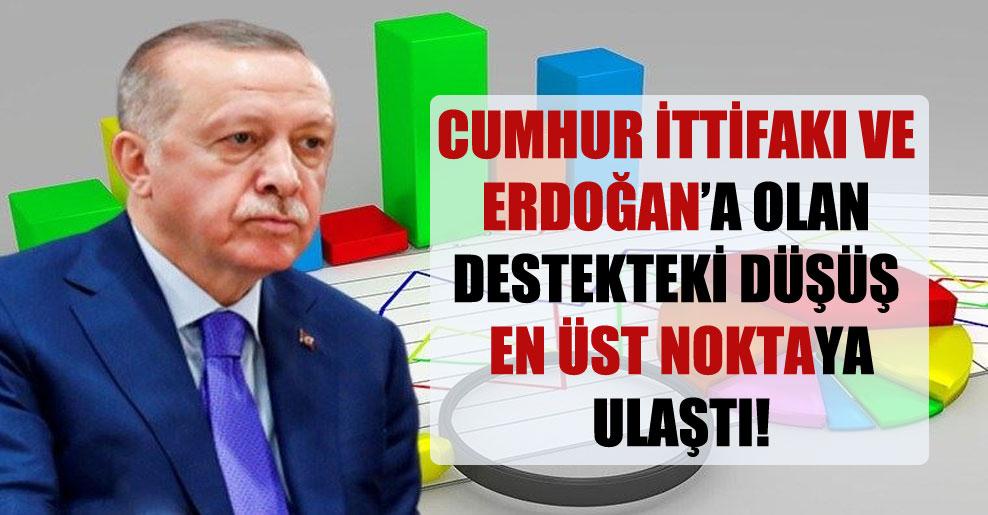 Cumhur İttifakı ve Erdoğan'a olan destekteki düşüş en üst noktaya ulaştı!
