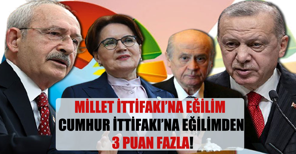 Millet İttifakı'na eğilim Cumhur İttifakı'na eğilimden 3 puan fazla!