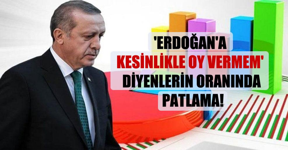 'Erdoğan'a kesinlikle oy vermem' diyenlerin oranında patlama!