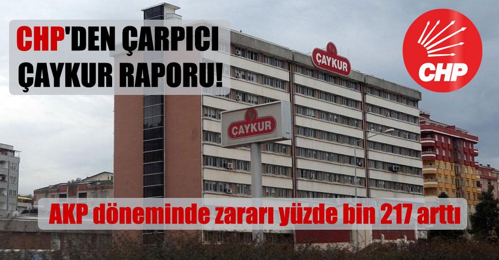 CHP'den çarpıcı ÇAYKUR raporu!