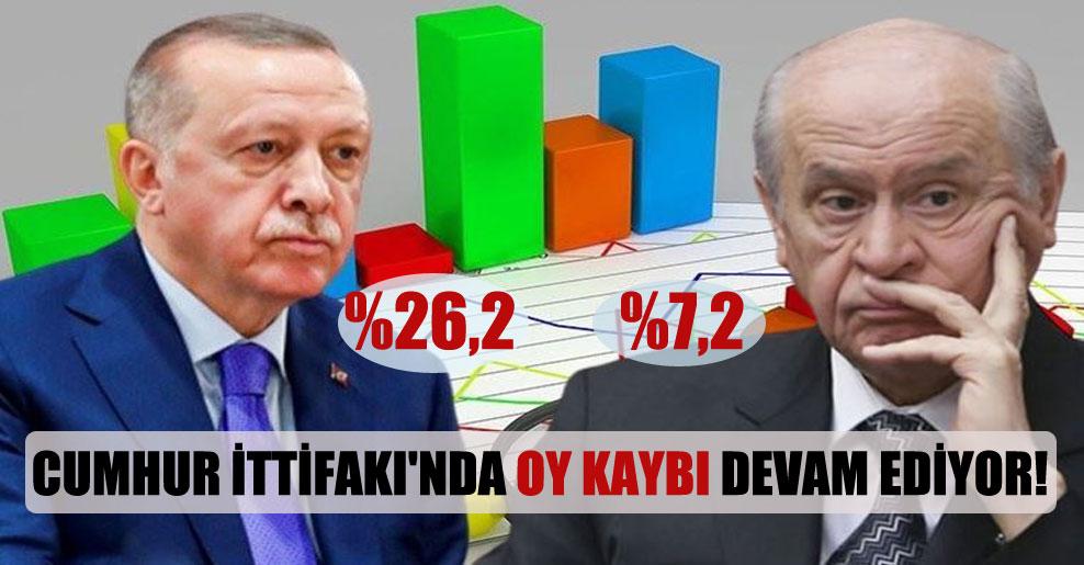 Cumhur İttifakı'nda oy kaybı devam ediyor!