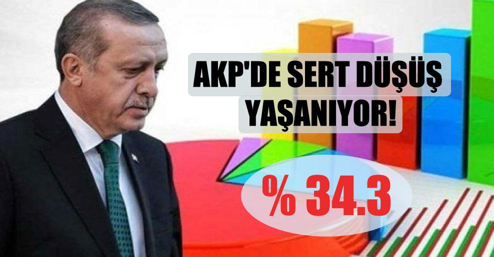 AKP'de sert düşüş yaşanıyor!