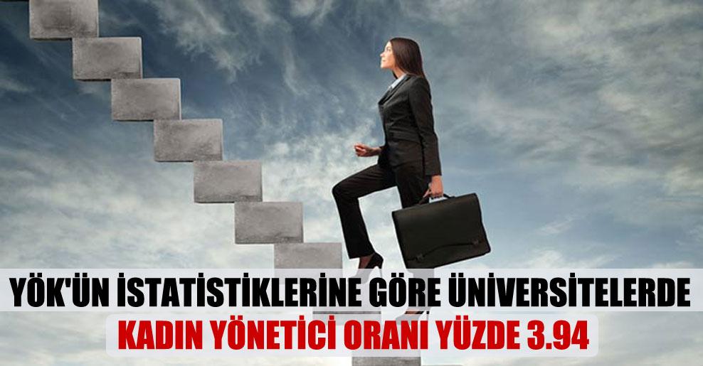 YÖK'ün istatistiklerine göre üniversitelerde kadın yönetici oranı yüzde 3.94