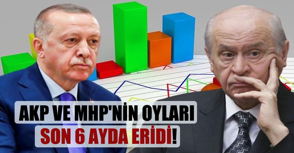 AKP ve MHP'nin oyları son 6 ayda eridi!