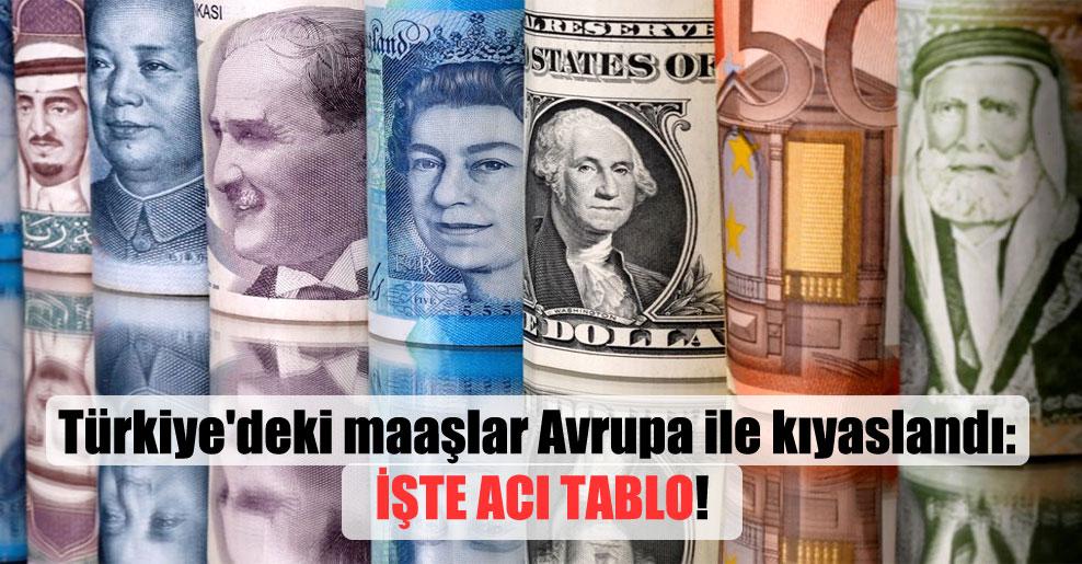 Türkiye'deki maaşlar Avrupa ile kıyaslandı: İşte acı tablo!