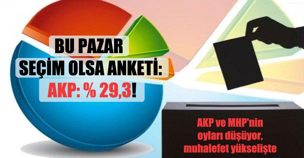 Bu pazar seçim olsa anketi: AKP yüzde 29,3!