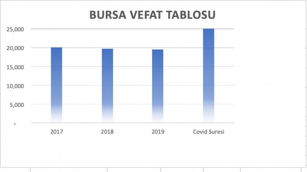 1629443538_Bursa