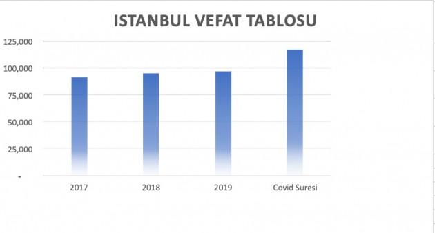 1629443541_Istanbul
