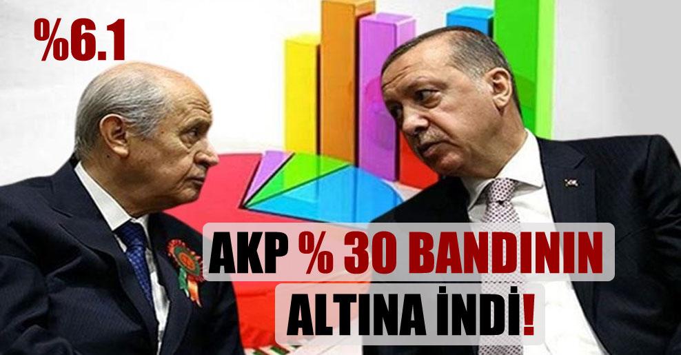 AKP yüzde 30 bandının altına indi!