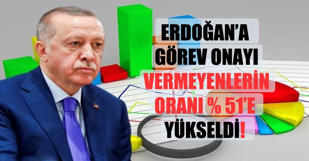 Erdoğan'a görev onayı vermeyenlerin oranı yüzde 51'e yükseldi!