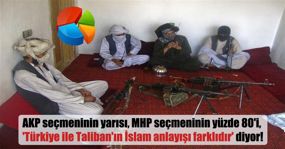 AKP seçmeninin yarısı, MHP seçmeninin yüzde 80'i, 'Türkiye ile Taliban'ın İslam anlayışı farklıdır' diyor!