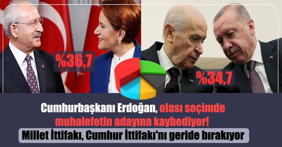 Cumhurbaşkanı Erdoğan, olası seçimde muhalefetin adayına kaybediyor; Millet İttifakı, Cumhur İttifakı'nı geride bırakıyor