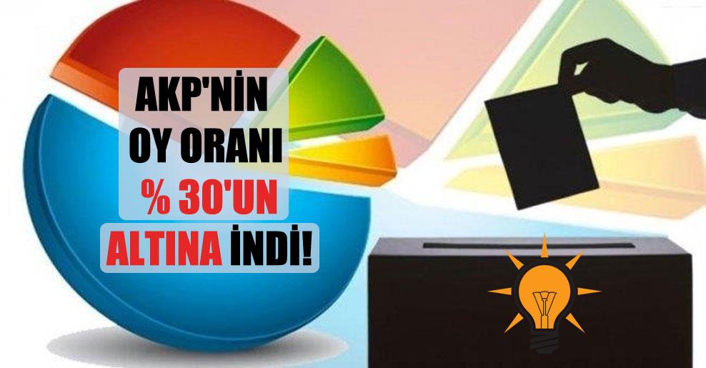 AKP'nin oy oranı yüzde 30'un altına indi!
